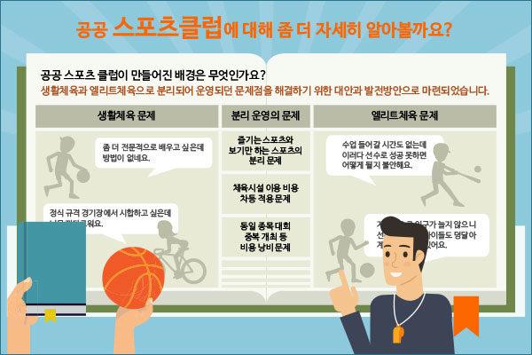 공공 스포츠클럽 상세 소개 인포그래픽