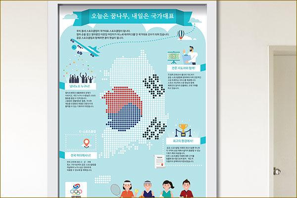 공공 스포츠클럽 인포그래픽 포스터 ②