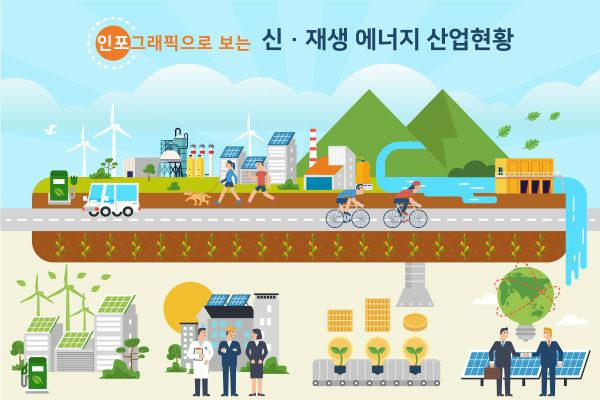 신재생에너지 산업현황 통계 인포그래픽