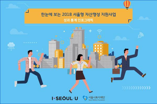 2018 서울형 자산형성 지원사업 성과 홍보 인포그래픽