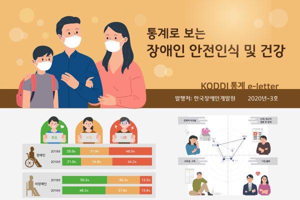 장애인 안전인식 및 건강 인포그래픽